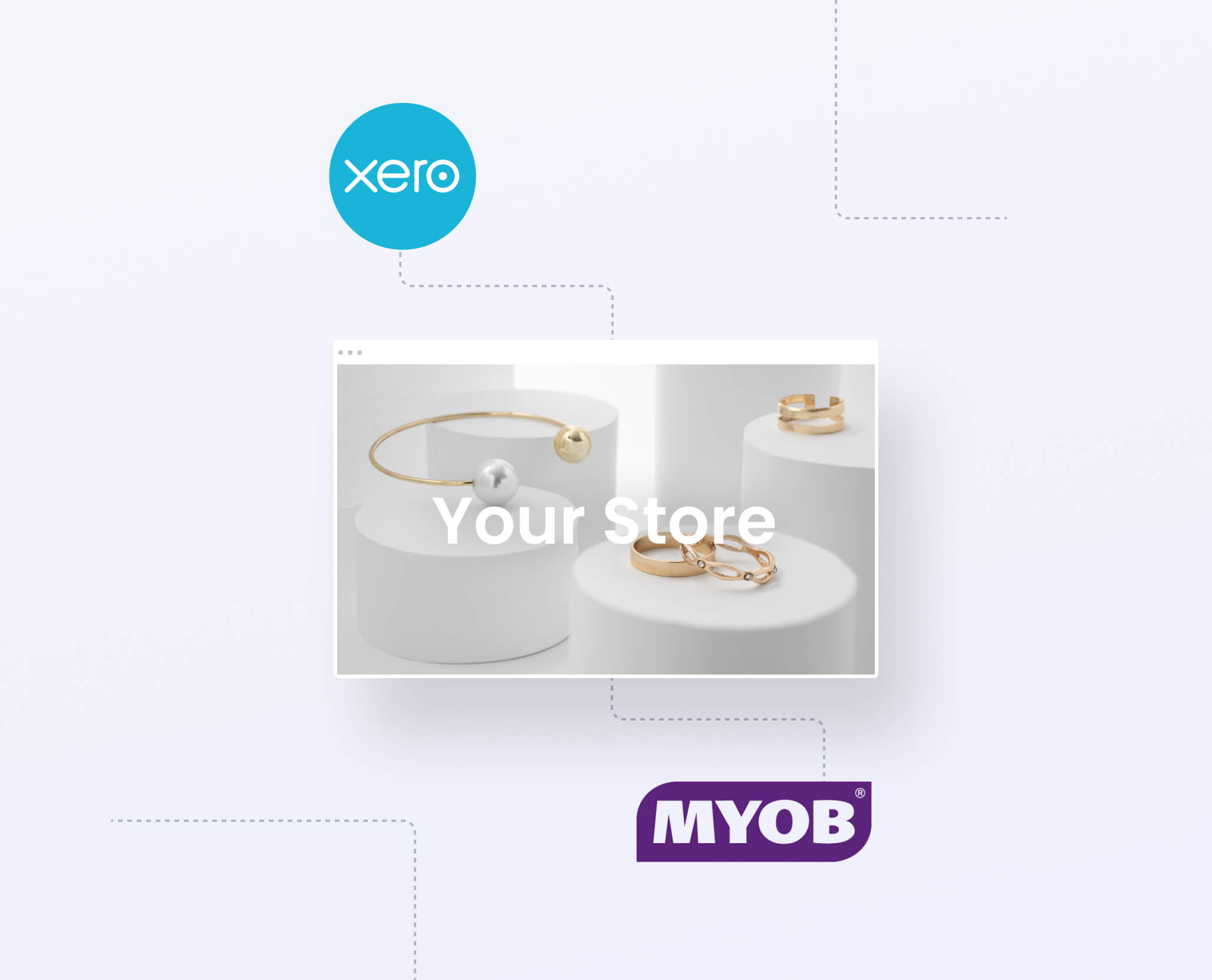 Xero and Myob website integration